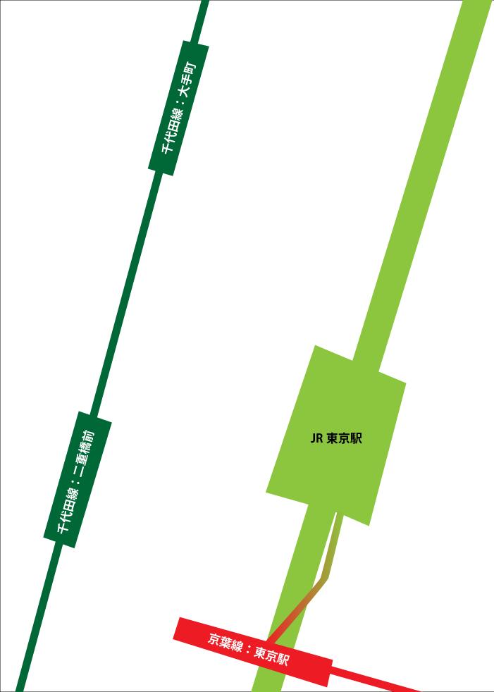 千代田線と東京駅の位置関係