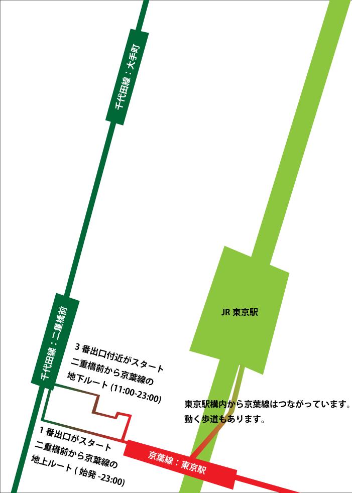 二重橋前駅から京葉線の地上徒歩ルート・地下徒歩ルート