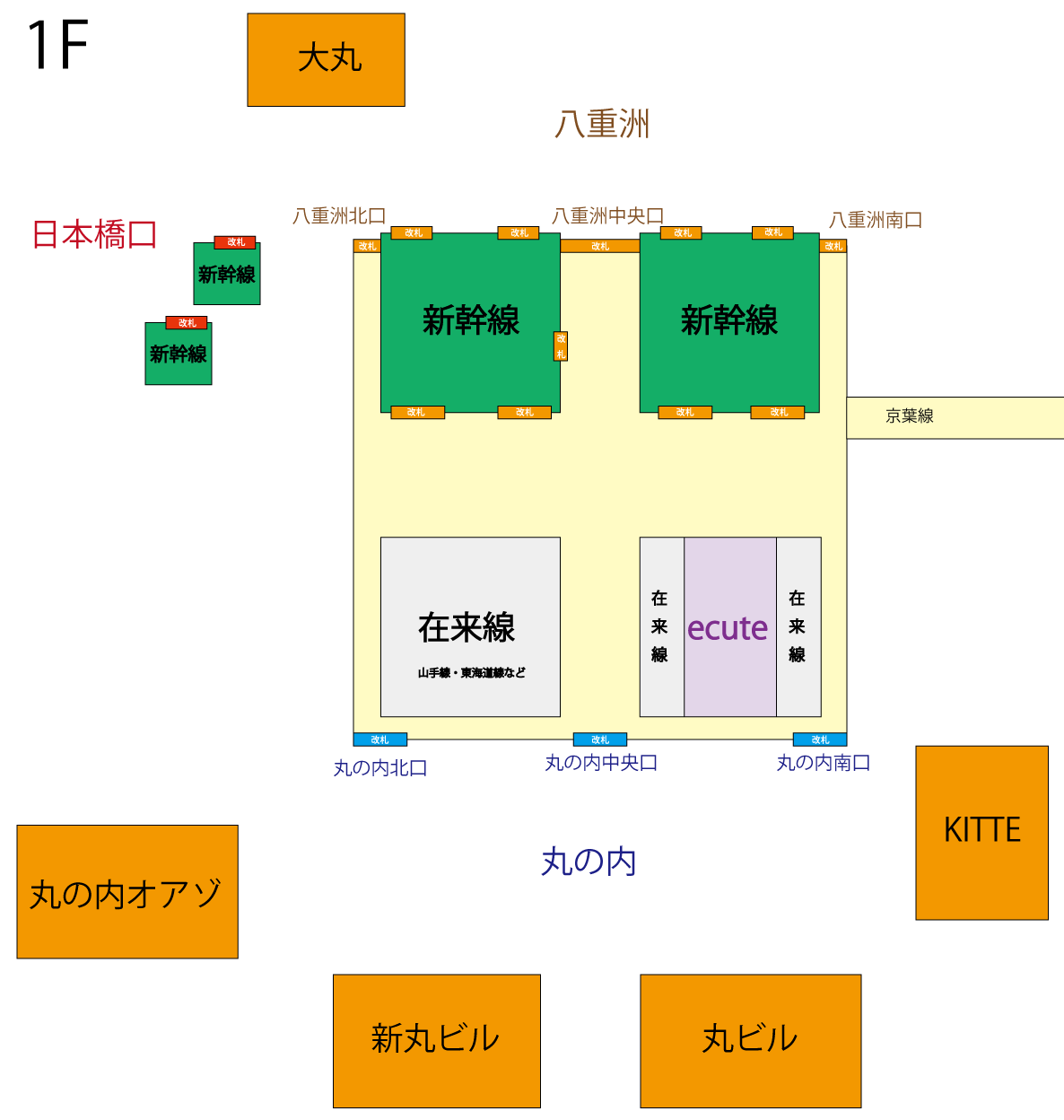 東京駅 1F 新幹線乗り場 簡略図