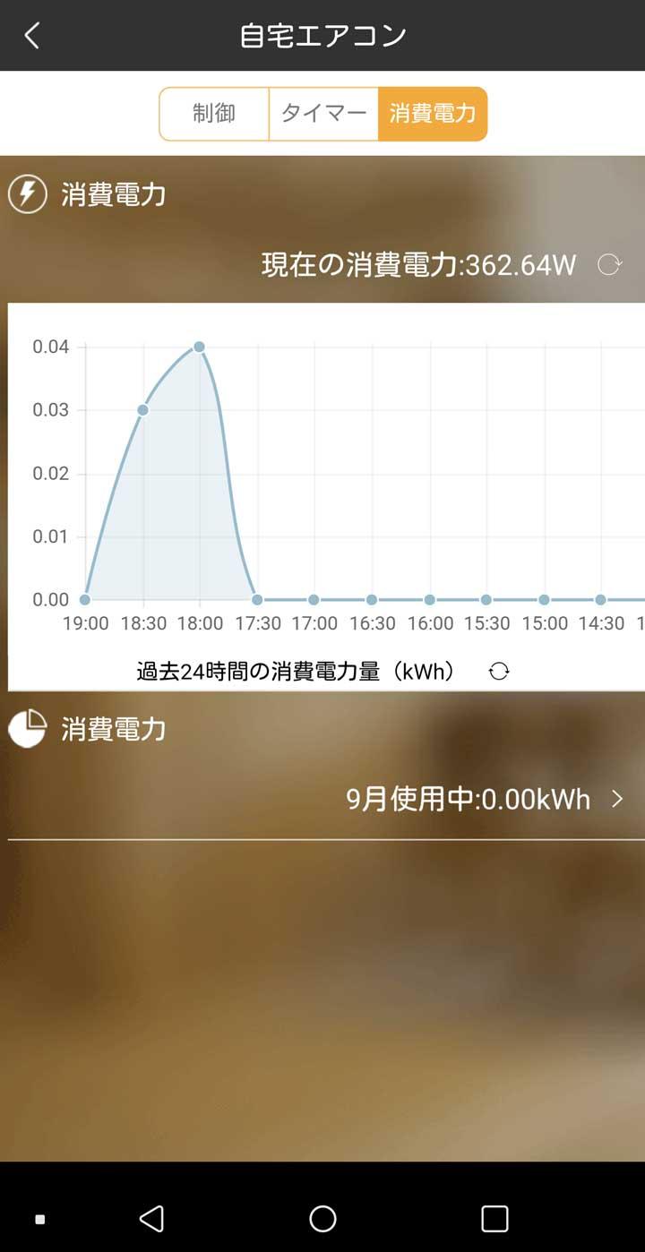 エアコンONの消費電力