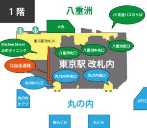 東京駅の北自由通路(八重洲<->丸の内)
